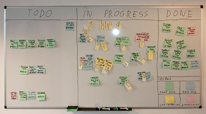 Agile Plan Board